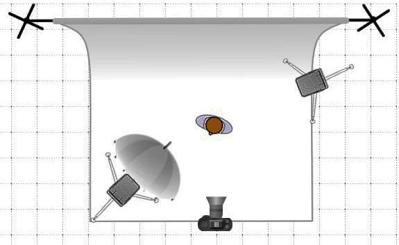 Réaliser des plans d'éclairage, des configurations (clair-obscur, High Key...) positionner les sources de lumière avec ce logiciel spécialisé...